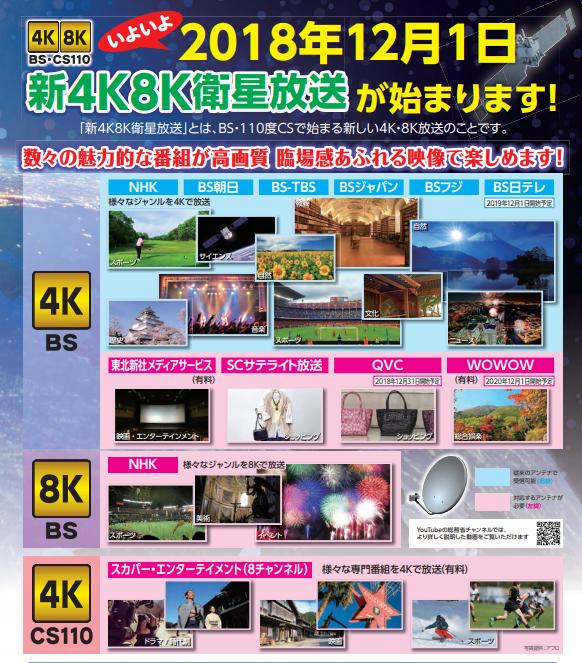 4K8K放送内容